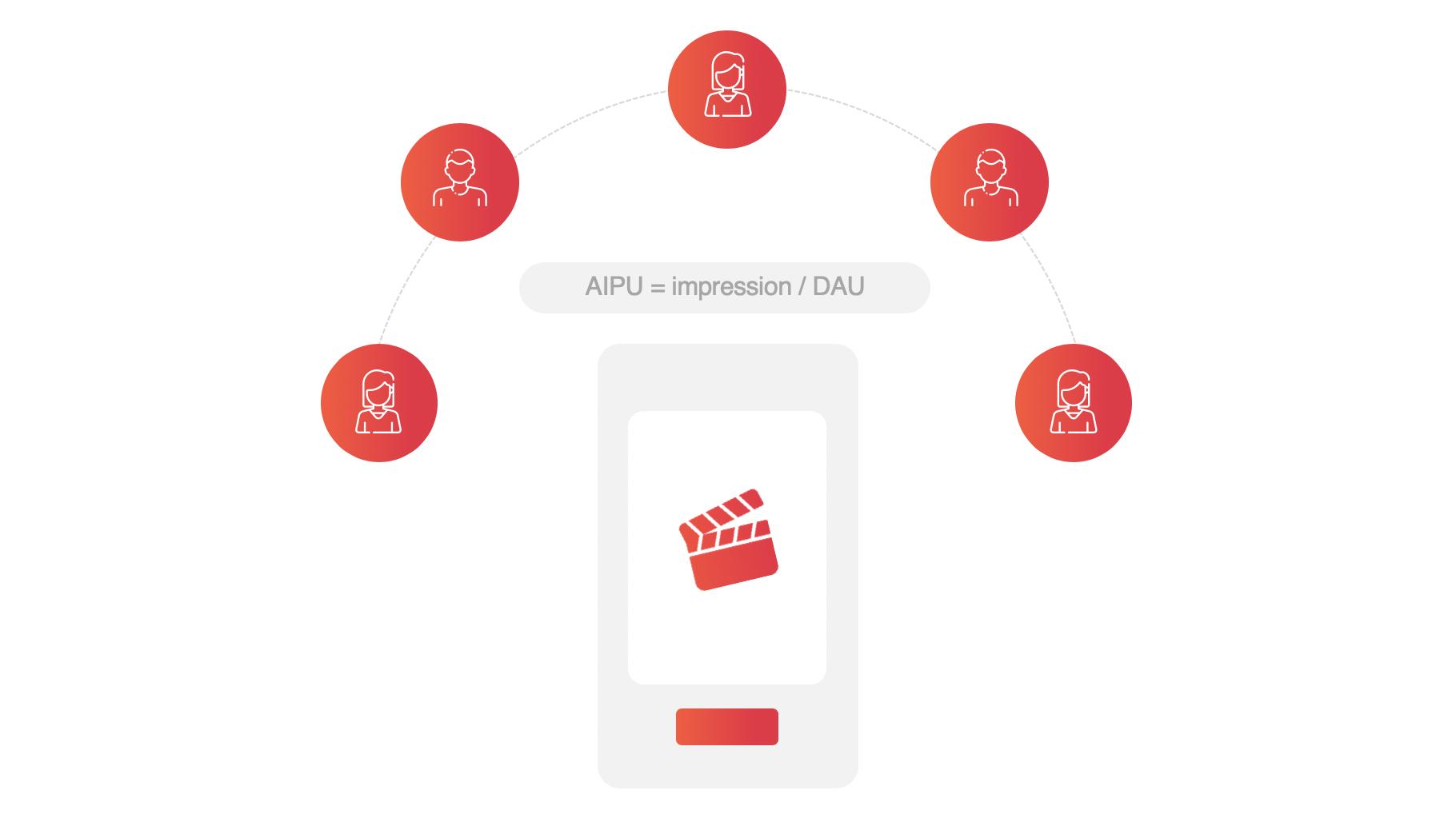 アプリの収益化における共通課題に取り組む方法